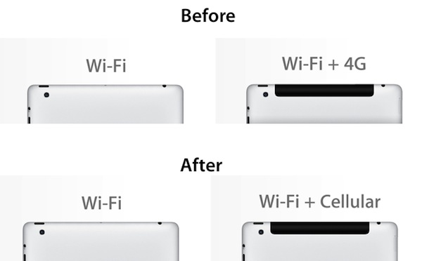 iPad Wifi + Celullar