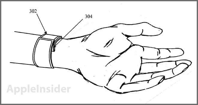 patente iwatch Una patente de Apple muestra el posible iWatch