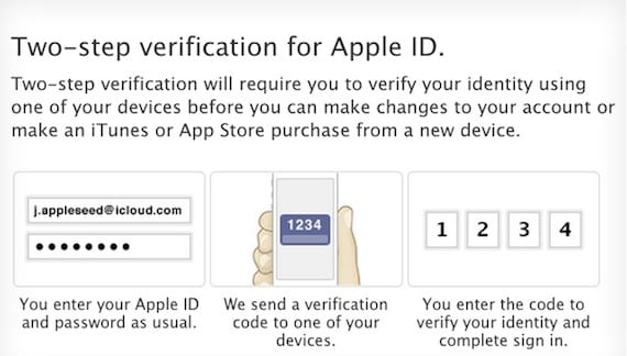 Verificacion-AppleID