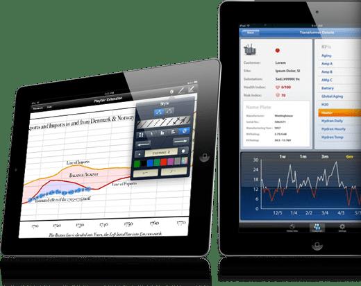 iPad para el mundo empresarial