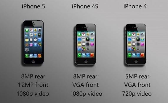 Cámara del iPhone