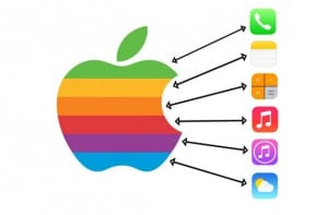 Logo de Apple iOS 7