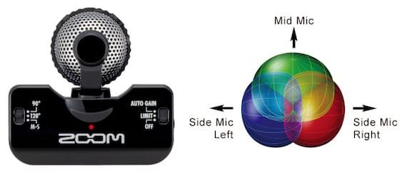 iQ5 microfonos