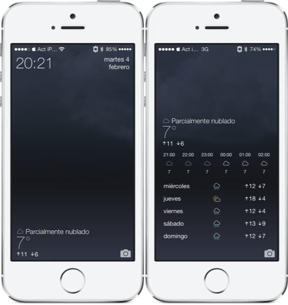 Forecast-2