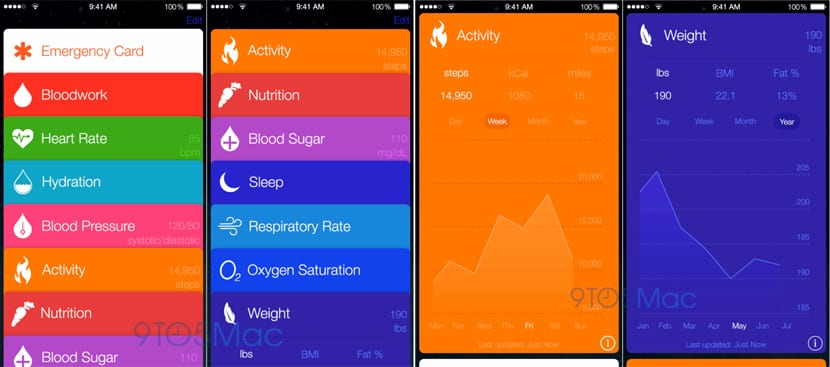 Healthbook iOS 8