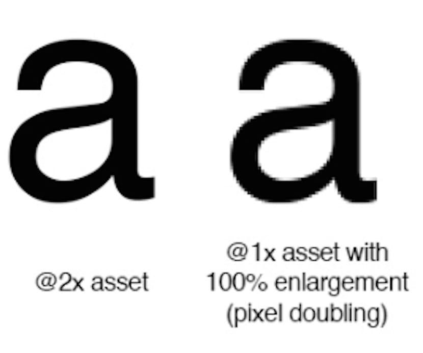 resolución 1x 2x letras