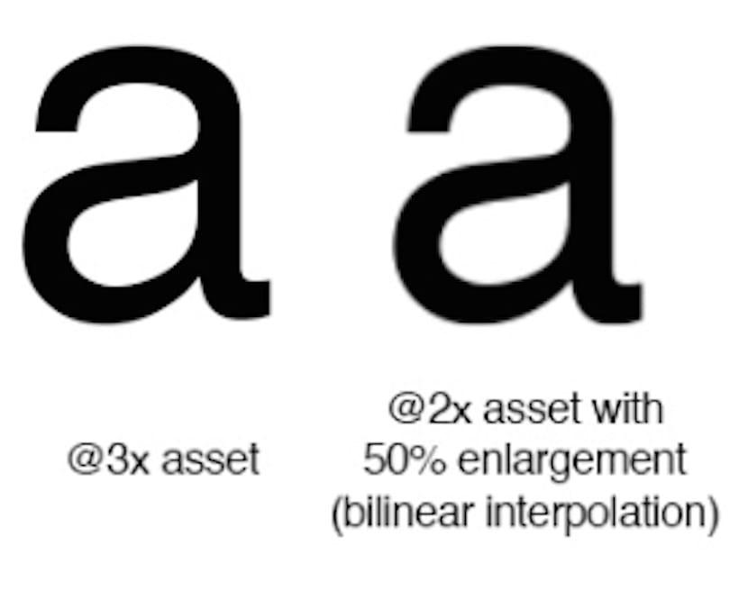 resolución 2x 3x letras