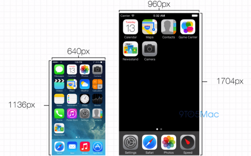Resolución iPhone 6