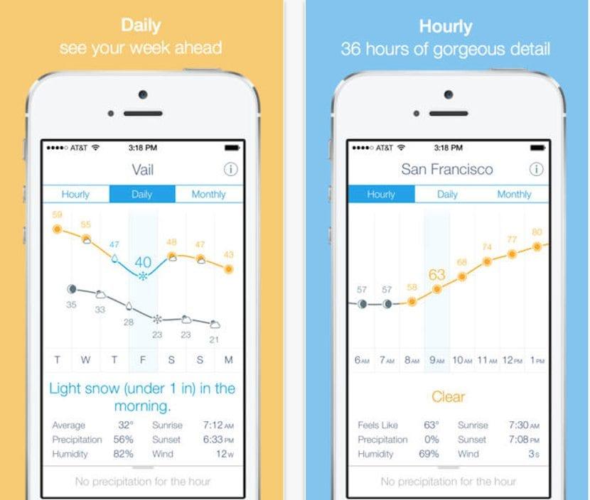 Las 5 mejores aplicaciones del tiempo para iphone for Aplicacion del clima