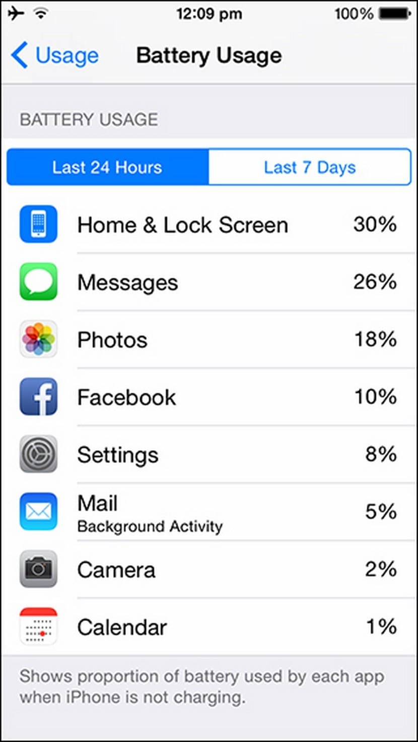 ios-8-battery (Copiar)