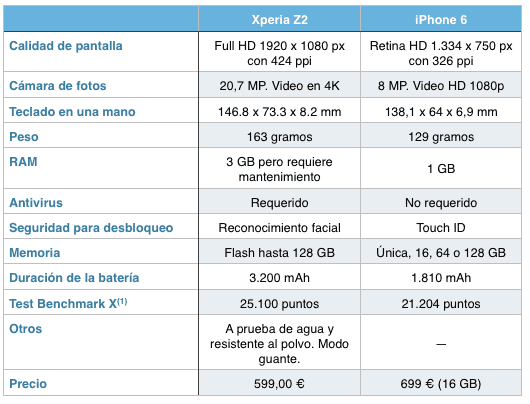 iphone-z2
