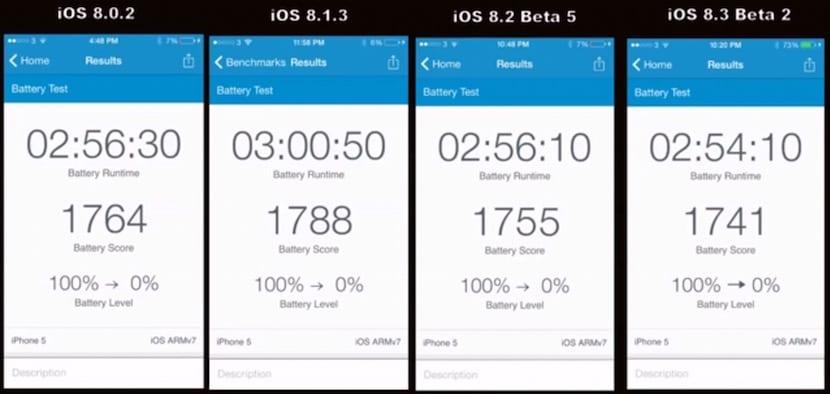 Test de autonomía iOS 8