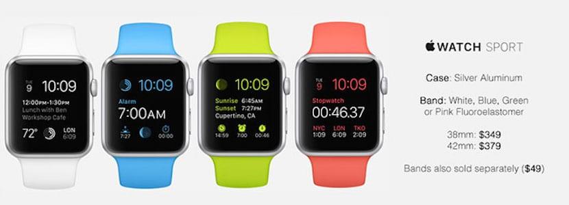 Precios del Apple Watch