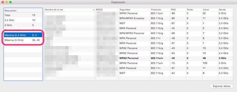 Mejorar-WiFi01