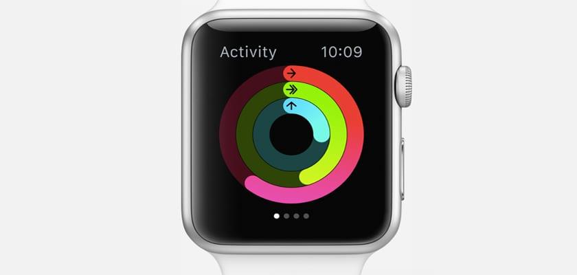 actividad Apple Watch