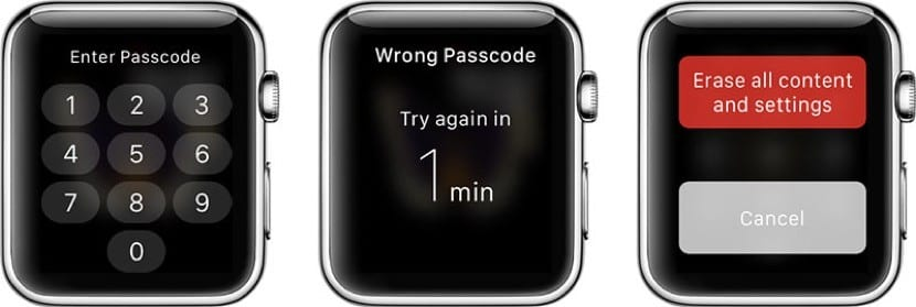 apple-watch-codigo-bloqueo