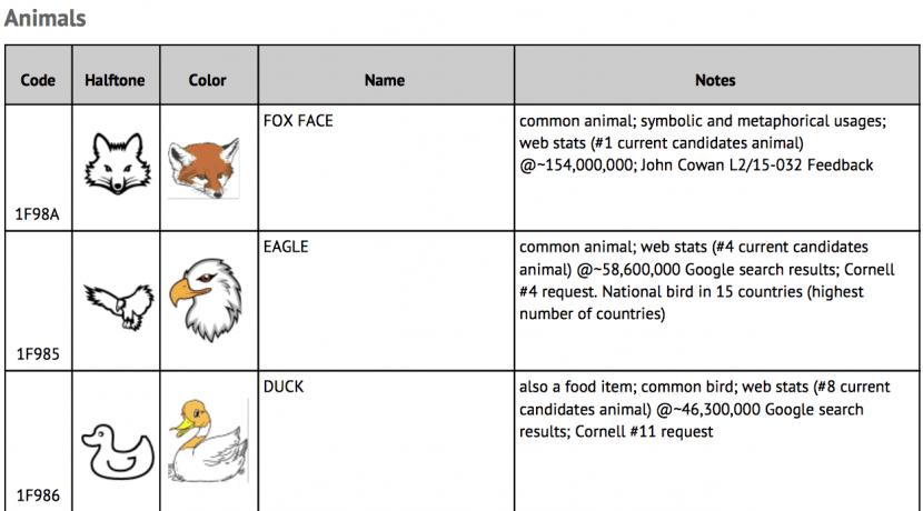 propuesta-emoji 2015-05-25 a las 13.13.22