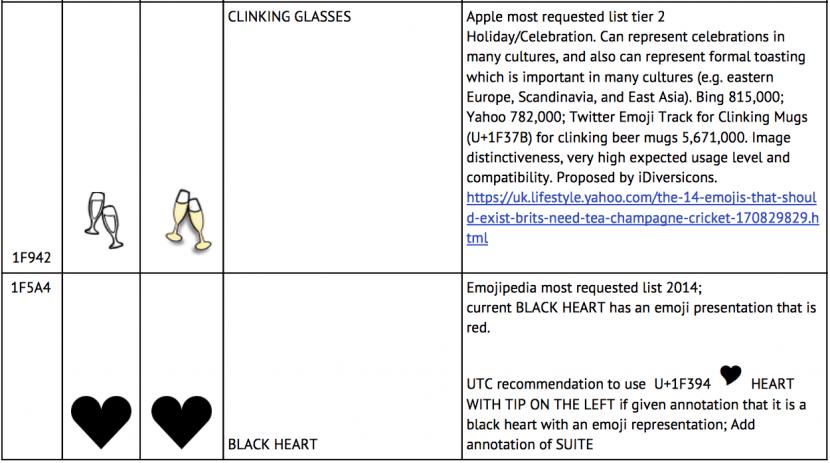 propuesta-emoji 2015-05-25 a las 13.14.07