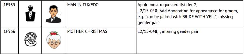 propuesta-emoji 2015-05-25 a las 13.14.39
