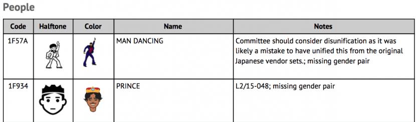 propuesta-emoji 2015-05-25 a las 13.14.53
