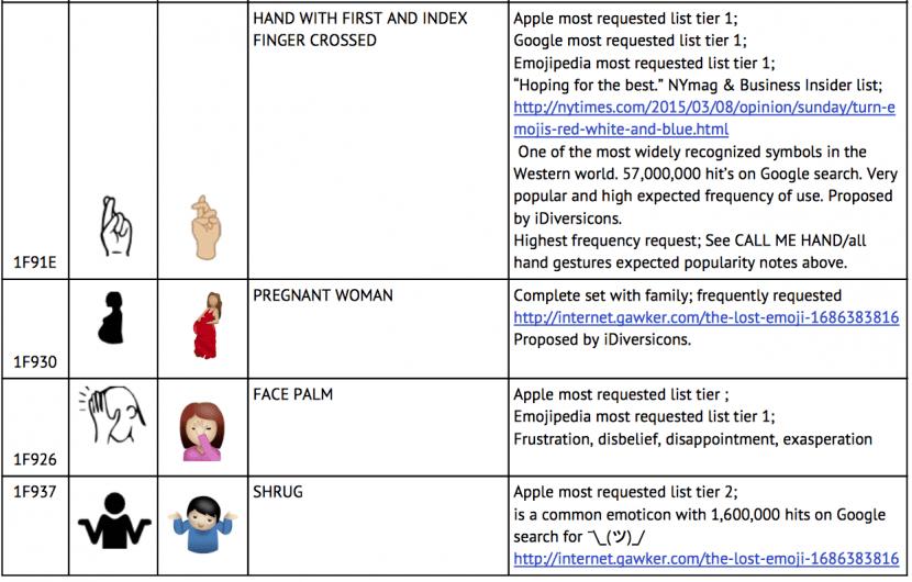 propuesta-emoji 2015-05-25 a las 13.15.17