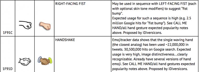 propuesta-emoji 2015-05-25 a las 13.15.31