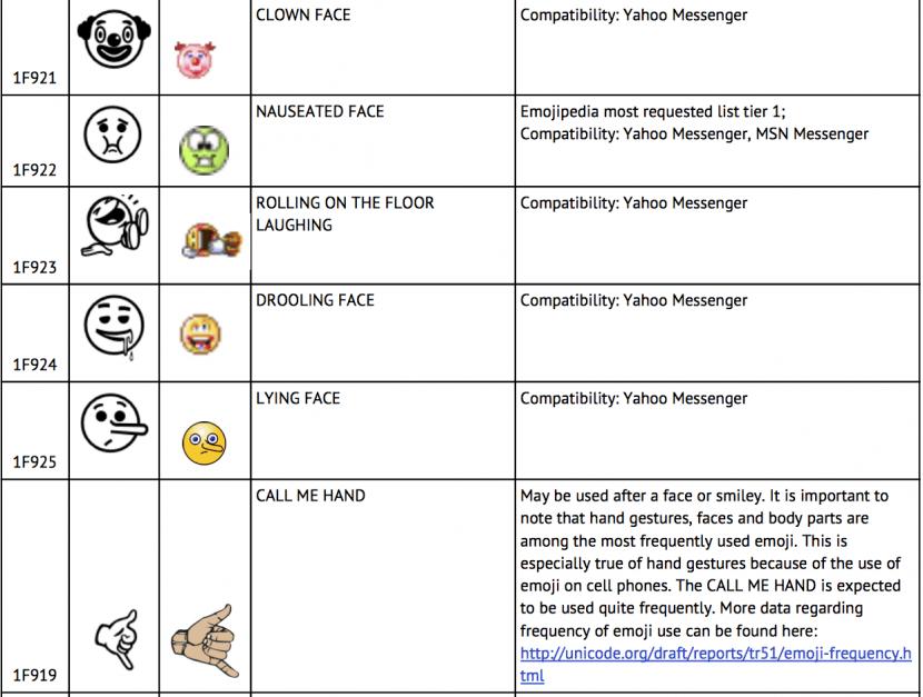 propuesta-emoji 2015-05-25 a las 13.16.40