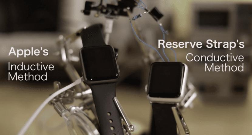 reserve-strap