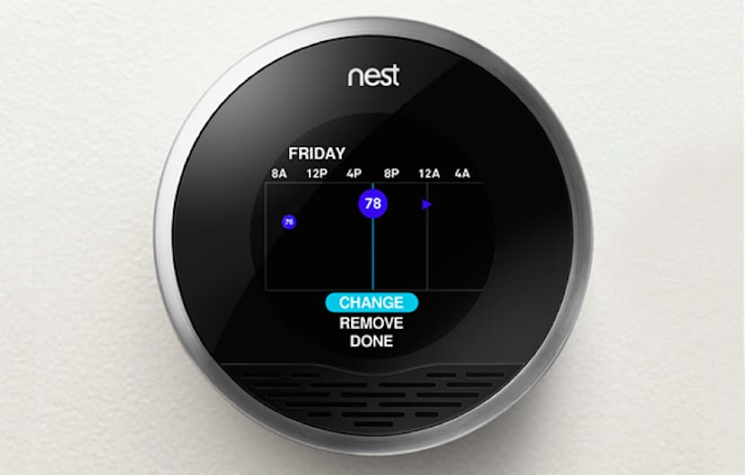 Nest termostato