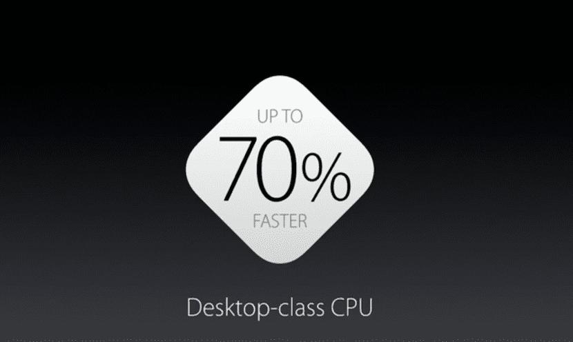 iPhone 6s CPU