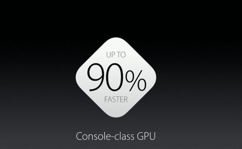iPhone 6s GPU
