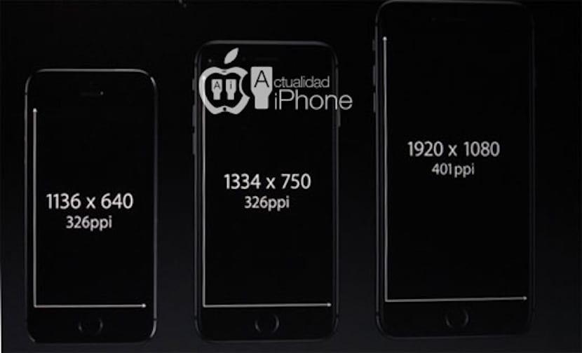Resolución iPhone 6s