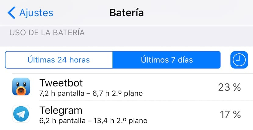 consumo-detallado-batería