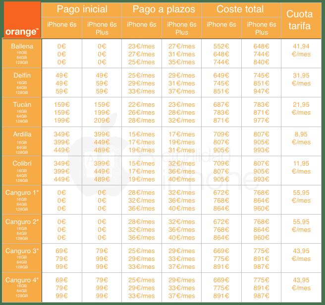 iphone-6s-orange