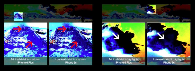 iphone-6s-vs-6