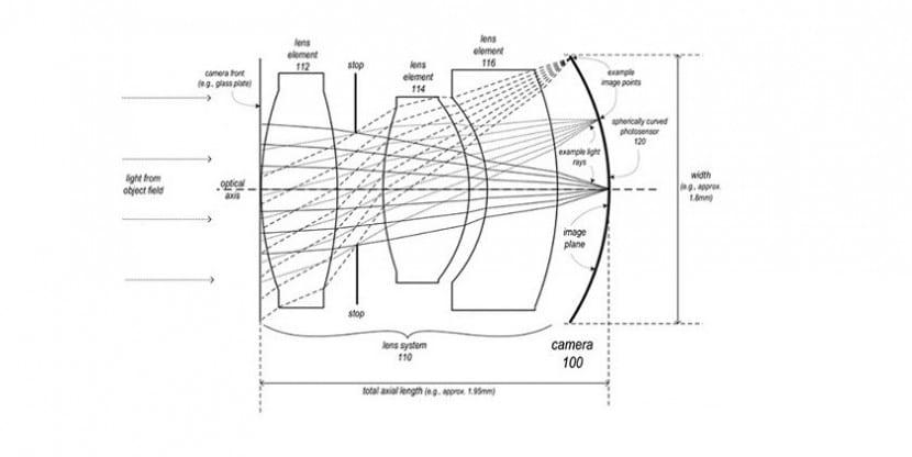 patente-cámara