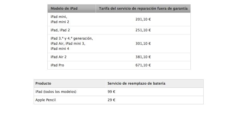 Reparar-iPad