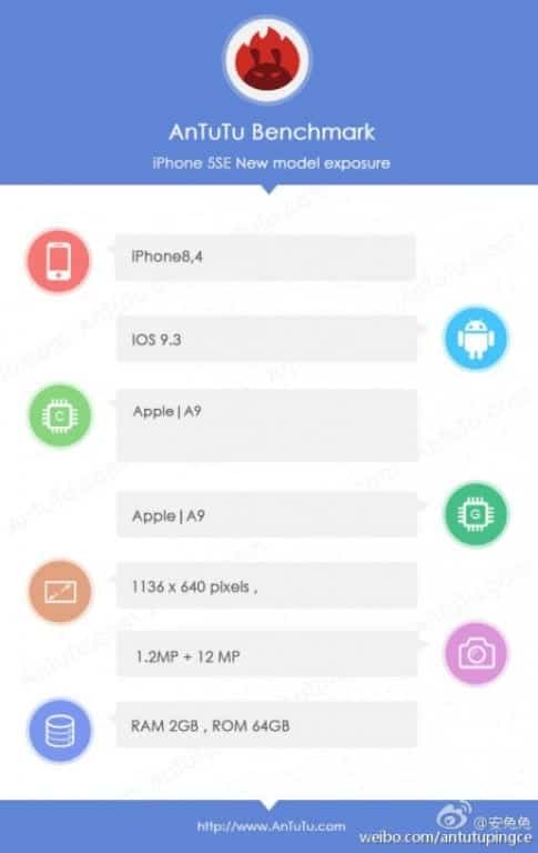 Primeros Benchmarks del iPhone SE