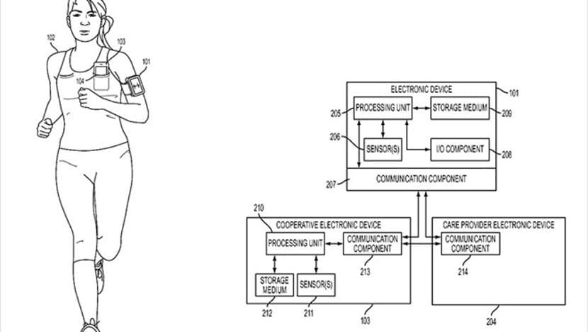 Patente Apple Watch aviso de emergencias