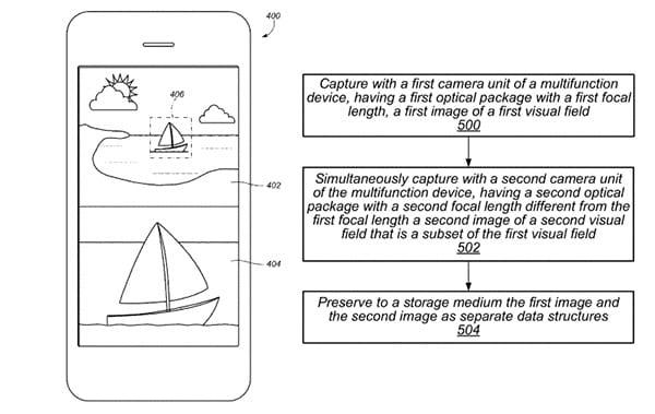 Patente de aplicación de cámara dual