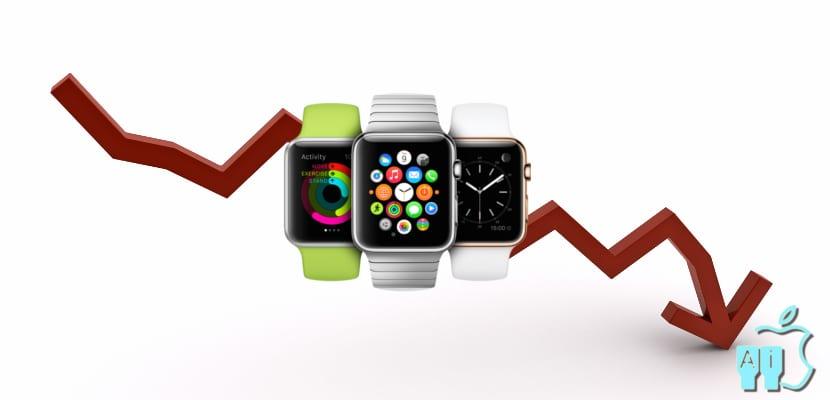 Apple Watch cayendo
