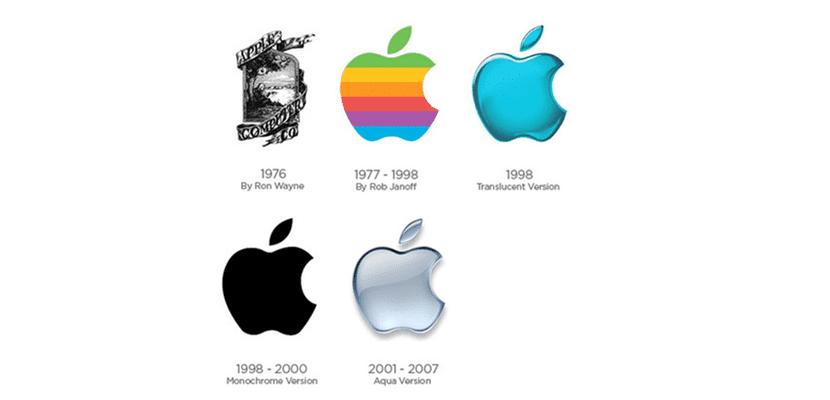 Evolución de logos de Apple