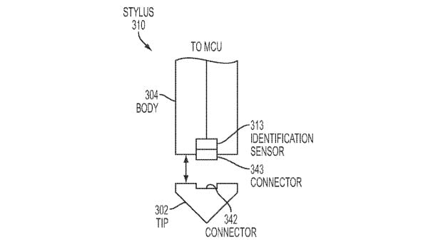 Apple-Pencil-stylus-patente