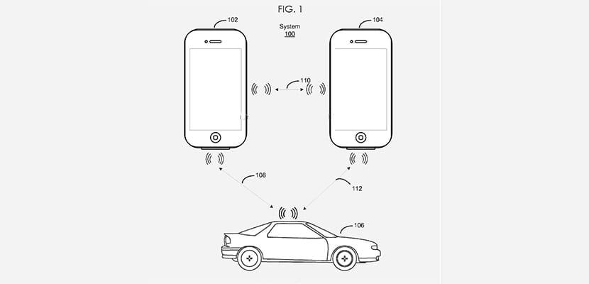 Patente de Apple para controlar los vehículos desde el iPhone