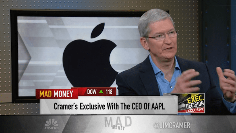 Tim Cook en su entrevista con Mad Money