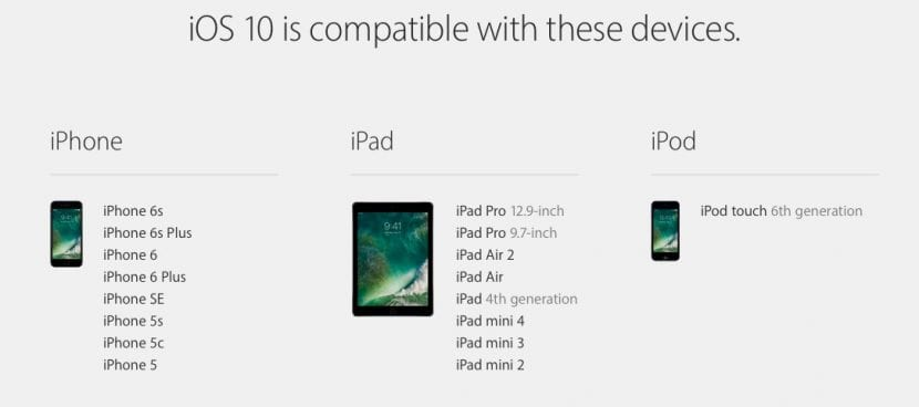 Dispositivos compatibles con iOS 10