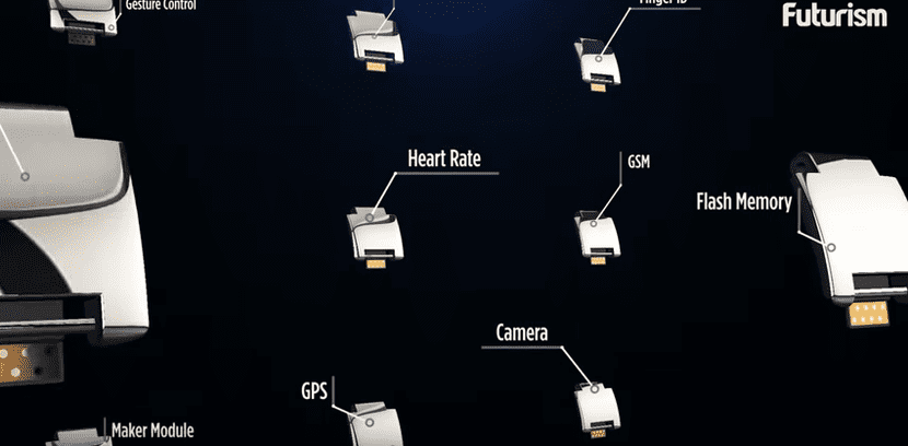 Smart Watch modular