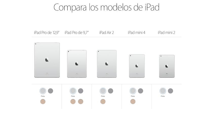 Gama iPad