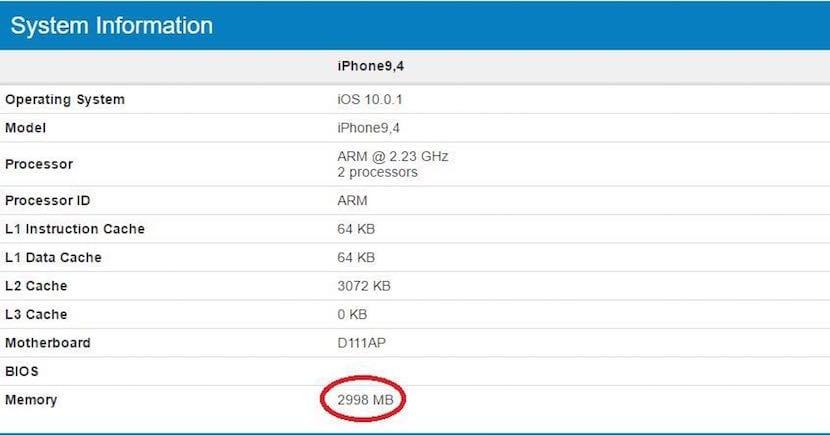 iPhone-plus-3GB