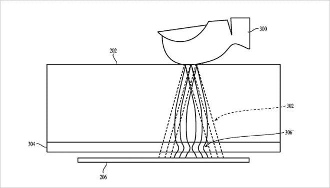 Patente del Sensor de huellas en pantalla